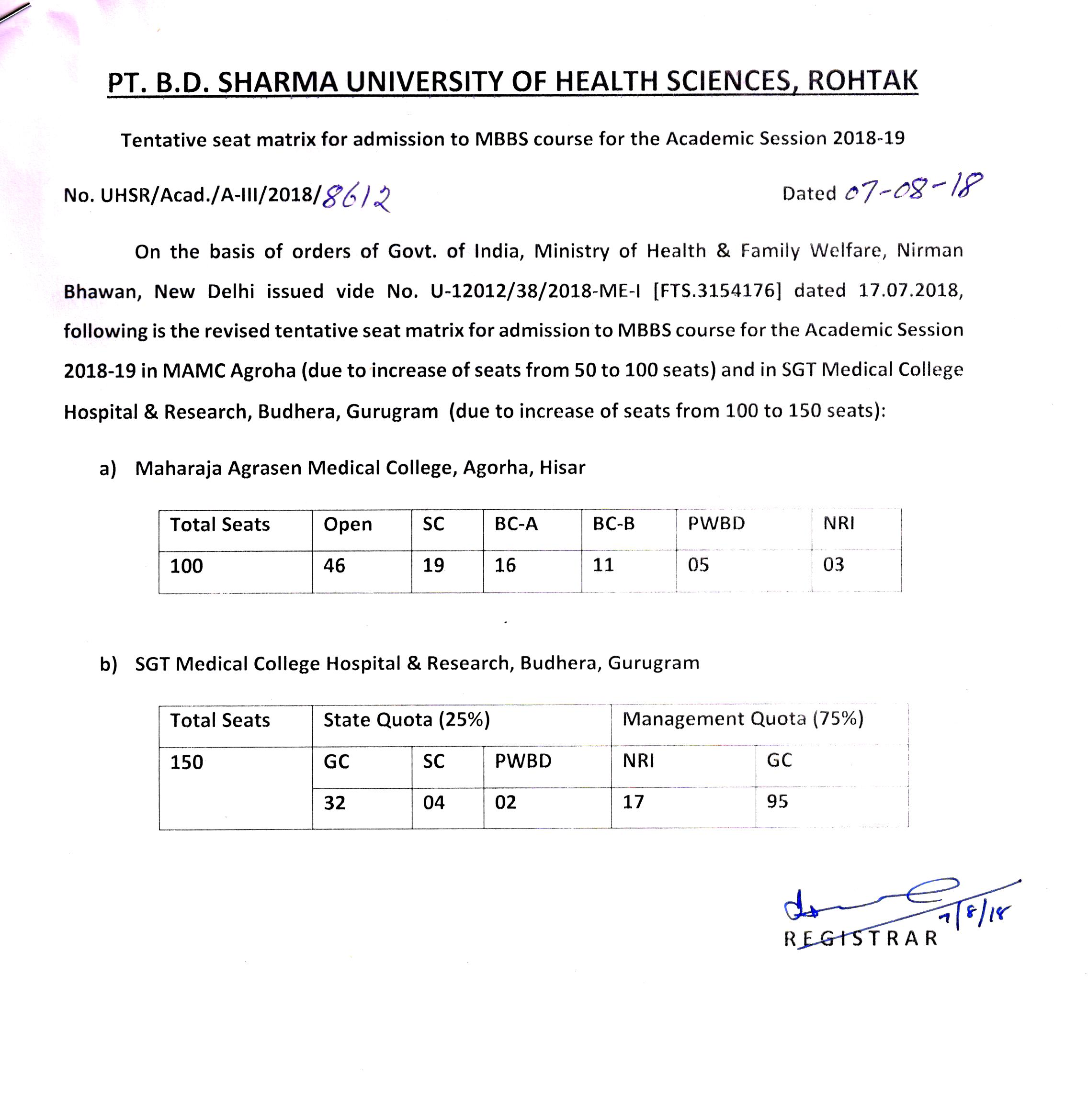 revised tentative seat matrix for admission to mbbs course